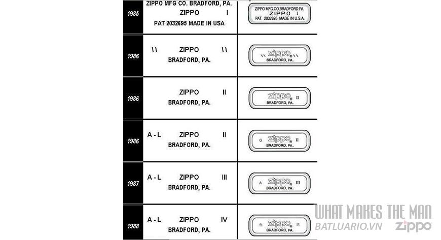 Mộc đáy Zippo giai đoạn 1985-1988