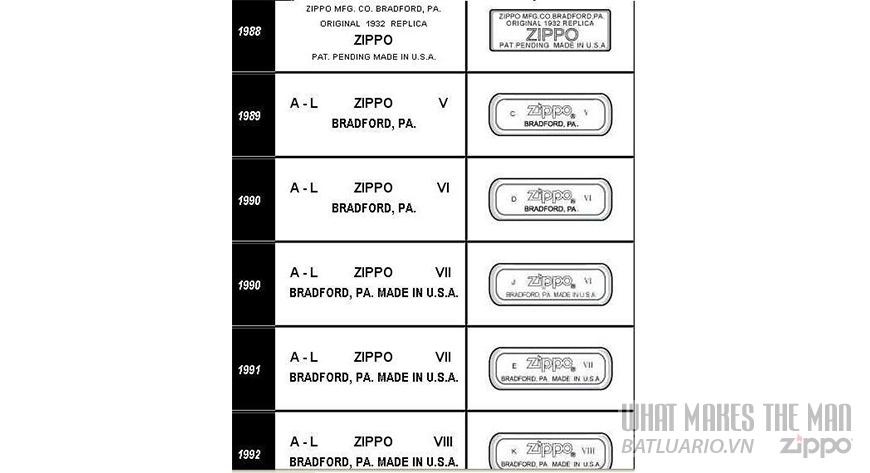 Mộc đáy Zippo giai đoạn 1988-1992