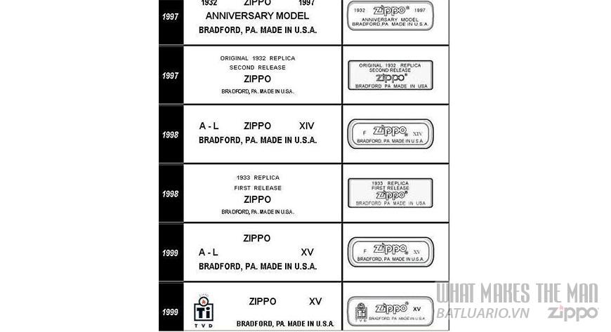 Mộc đáy Zippo giai đoạn 1997-1999
