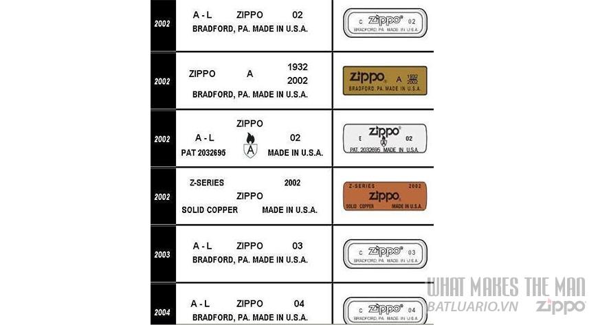 Mộc đáy Zippo giai đoạn 2001-2004